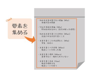 構造シート1-要素